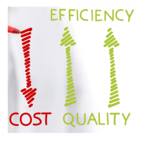 rpa-cost-efficiency